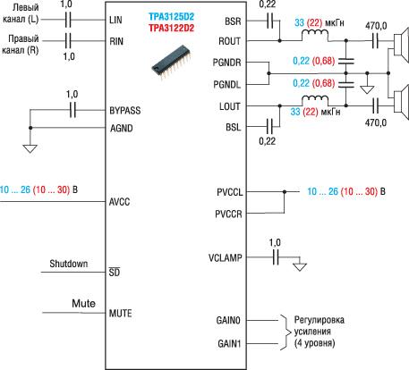 Схема включения микросхем TPA3125D2 и TPA3122D2 для 10 и 15 Вт соответственно