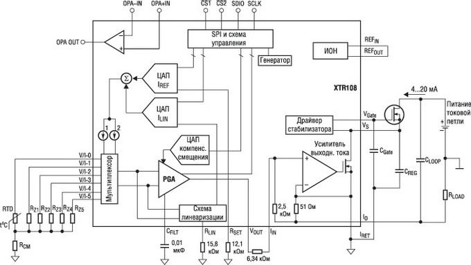 Функциональная схема и схема