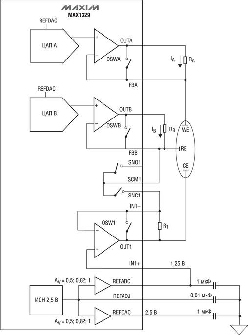 Пример использования MAX1329 в