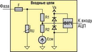 Функциональная схема входных цепей
