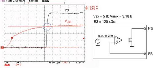 Формирование сигнала «Power Good» на выходе PG микросхемы ST1S09