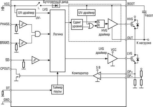 Структура и схема включения