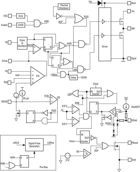 Блок-диаграмма IR3840AM